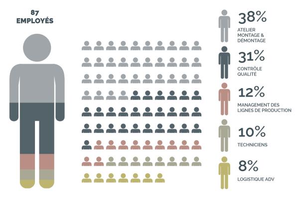 Infografica-Maestranze-FR